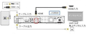HUMAX-JC6500-TV-HDMI