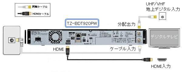 TZ-BDT920PW-TV-HDMI